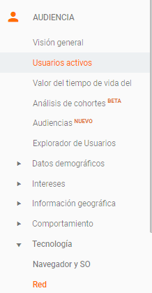 sección audiencia google analytics