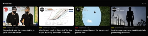 Renewables category created from the CMS