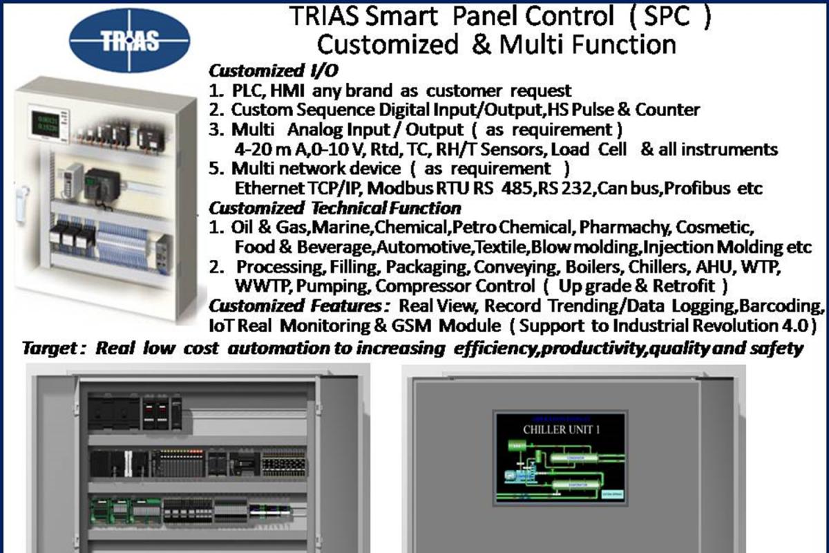 TRIAS Smart Panel Control ( SPC )