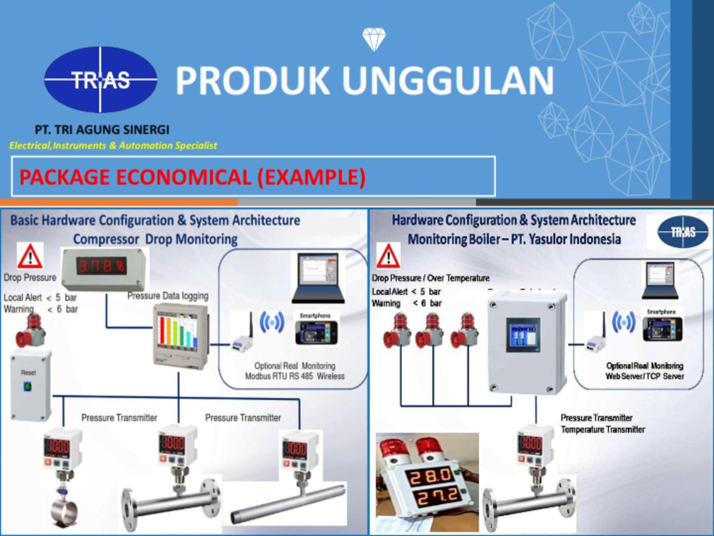 TRIAS Smart Panel Control (SPC) 6