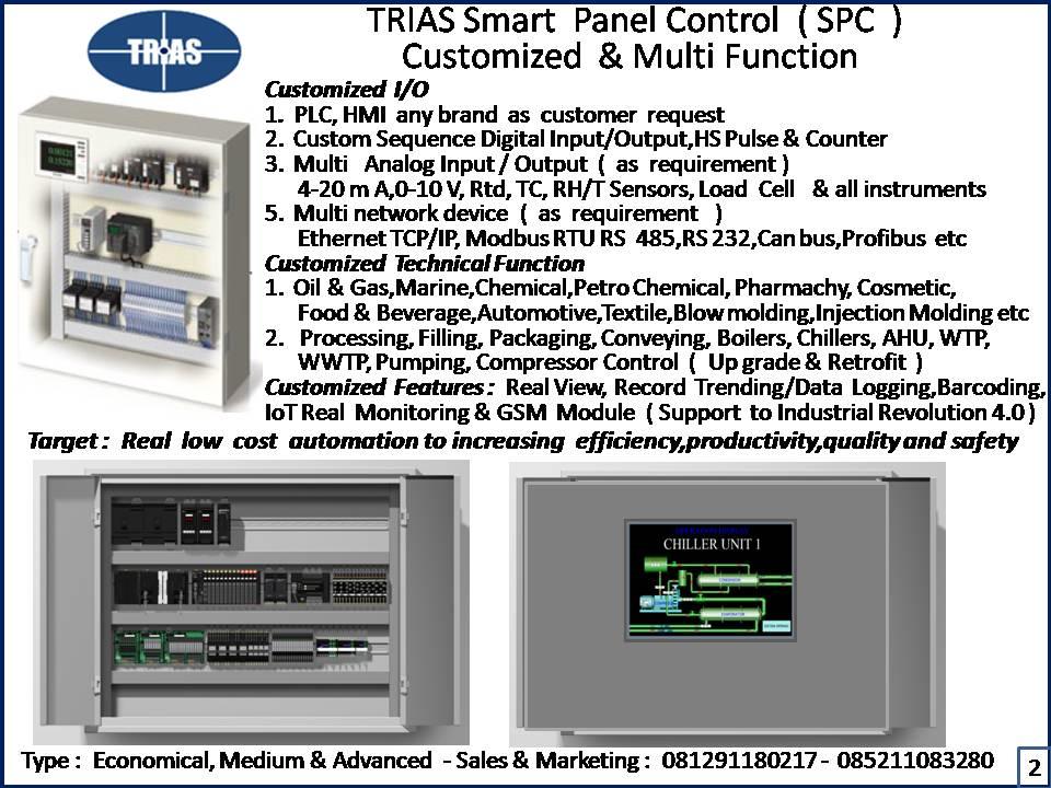 TRIAS Smart Panel Control (SPC) 1