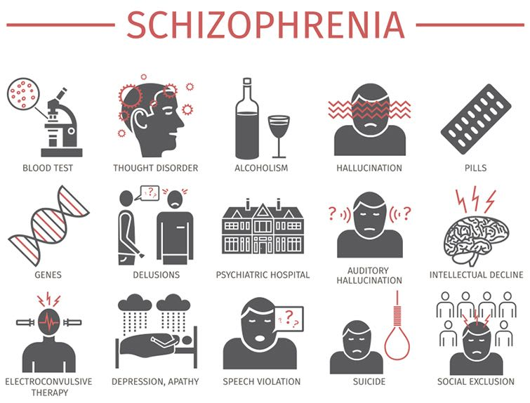 Schizophrenia is a chronic mental disorder that impacts a person's way of feeling, imagining and conducting.