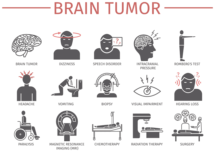 What Are The Symptoms Of Brain Tumor