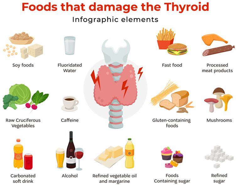 Living With Hypothyroidism or Thyroid Tips To Follow
