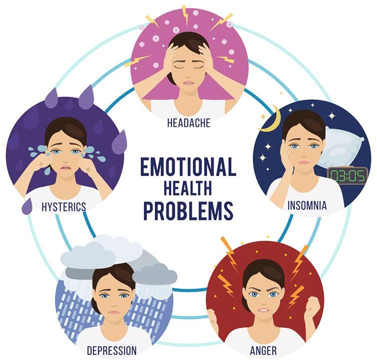 Insomnia Symptoms How To Know