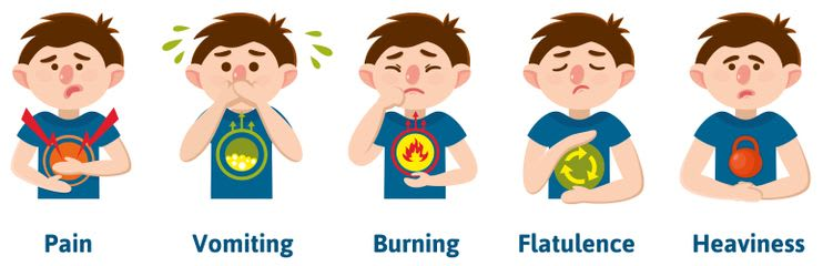 What Are Signs And Symptoms