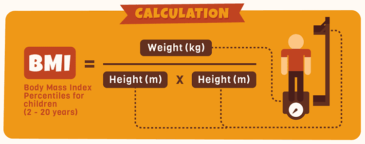 How To Calculate Your BMI Value