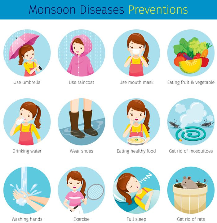 Tips To Stay Safe This Monsoon Against Monsoon Monster Prevention