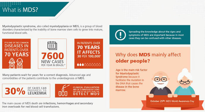What Are Myelodysplastic Syndromes (MDS)