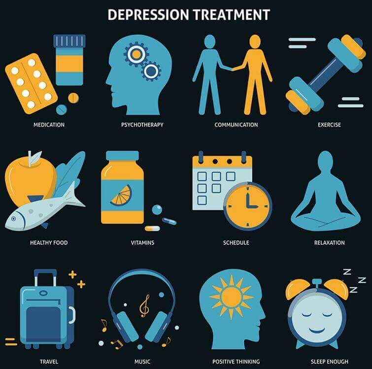 Antidepressants Are Addictive, Happy Pills, Lifetime Or Not, Quick Relief, Side-Effects, Depression
