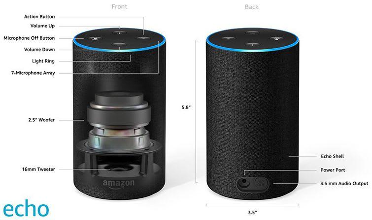 Alexa Smart Speakers Rad Tech