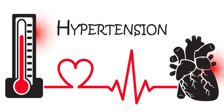 Hypertension or high blood pressure