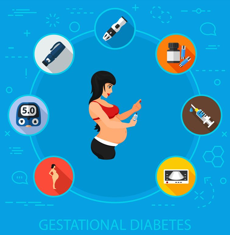 How Should You Prevent Gestational Diabetes