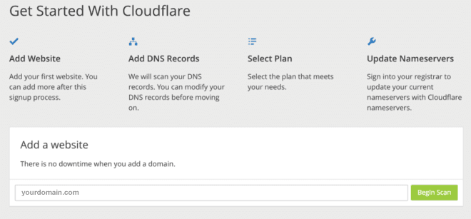 Cloudflare step 1