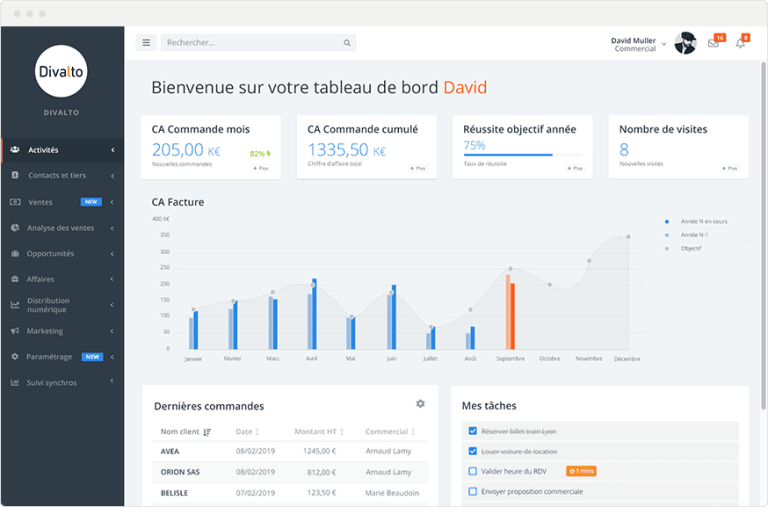 interface tableau de bord crm Divalto weavy