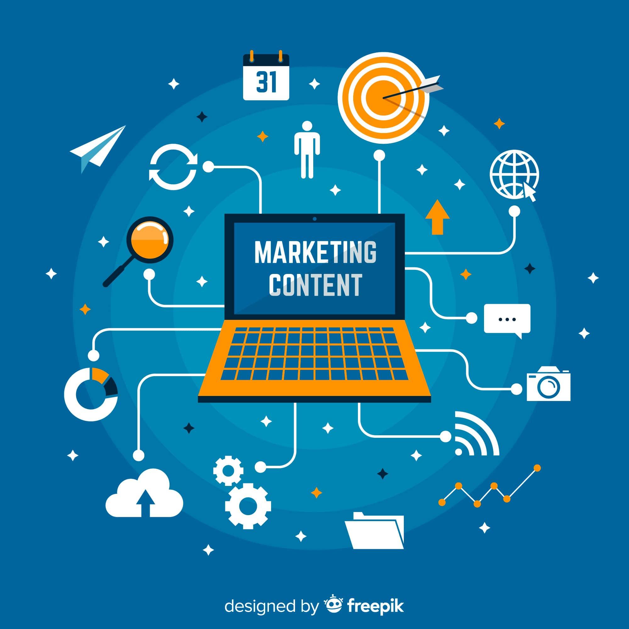 Digital marketing agency in Bangalore | smartworklabs