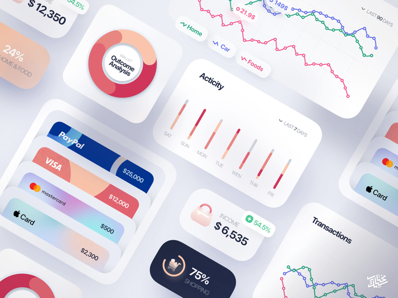 Finance Interface Elements for Sketch