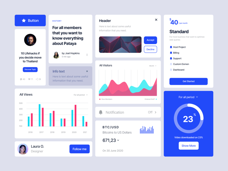Deca Free UI Kit for Sketch and Figma