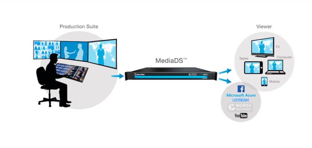 media-DS-Newtek