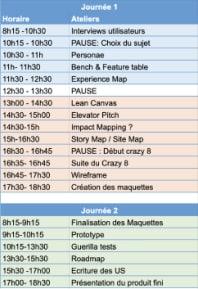 Planning des deux journées