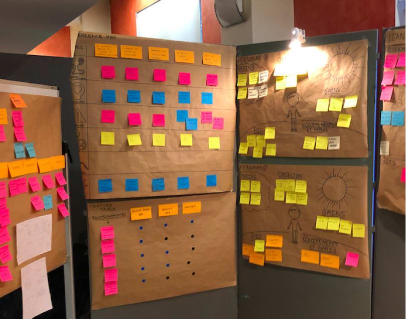 L'Expérience Mapping de My Agile Tour !
