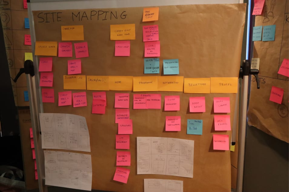 Le Site Mapping