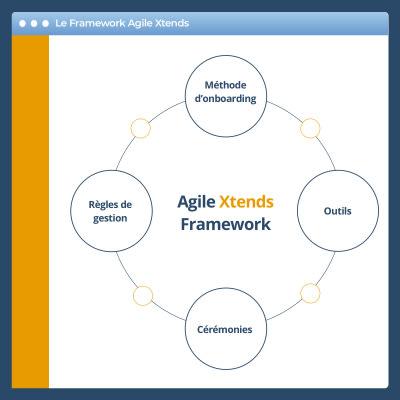 Le Framework Agile Xtends
