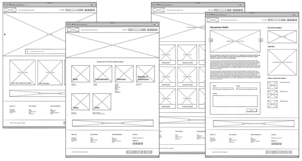 Exemples de wireframes type