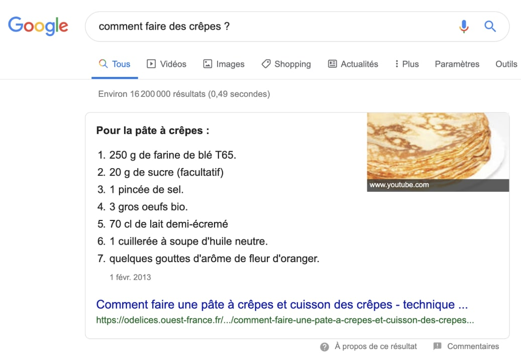 position 0 d'une recherche sur Google