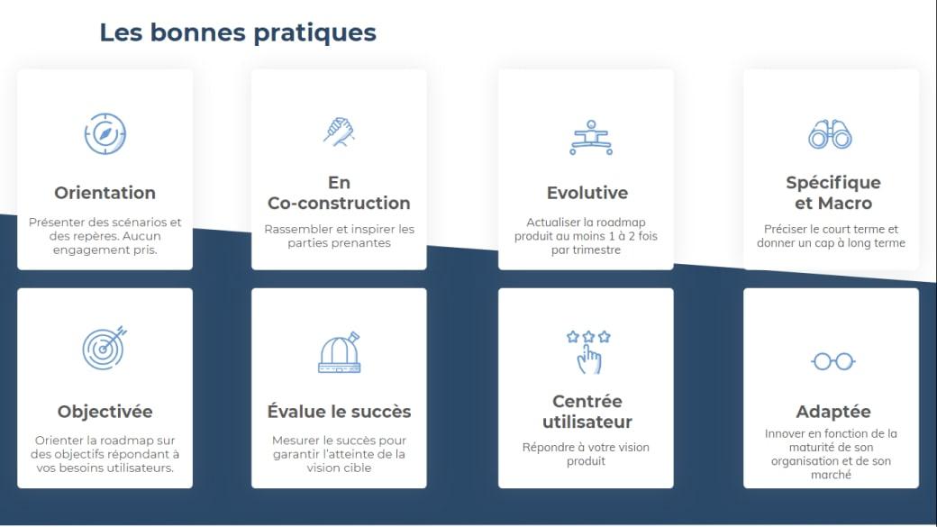 les bonnes pratiques de la roadmap produit