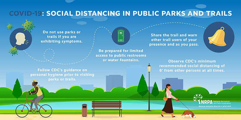 Graphic: Social distancing in public parks and trails