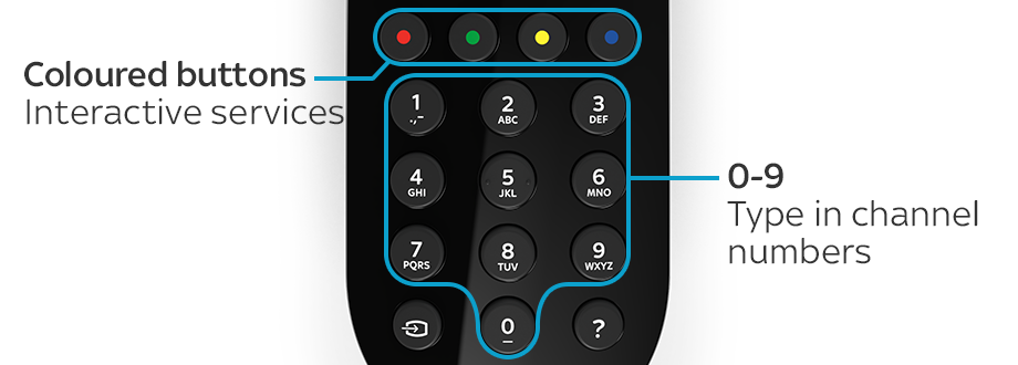 Sky help buttons on your sky q remotes explained - Can you get sky box office on sky go ...
