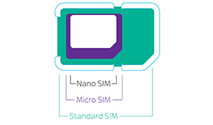 Sky Mobile SIM showing the nano, micro and standard sizes
