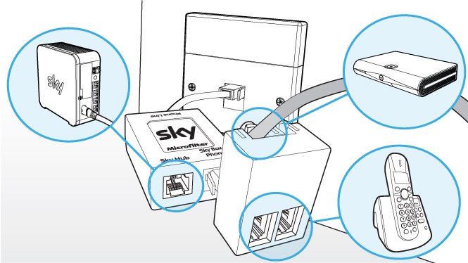 Diagram of how to plug in your Sky microfilter and telephone splitter