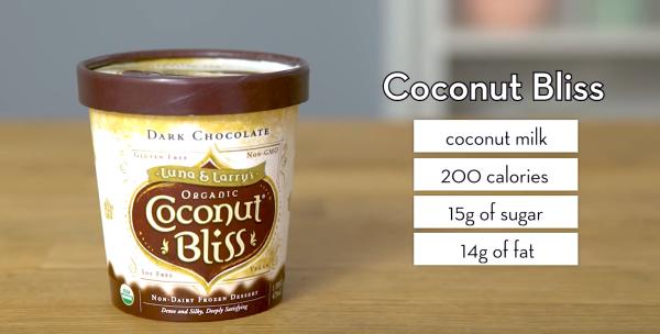 Coconut Bliss Vegan Ice Cream - The Wellnest by HUM Nutrition