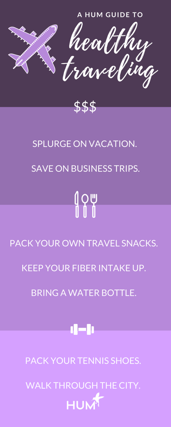 Healthy Travel Hacks - Infographic - The Wellnest by HUM Nutrition