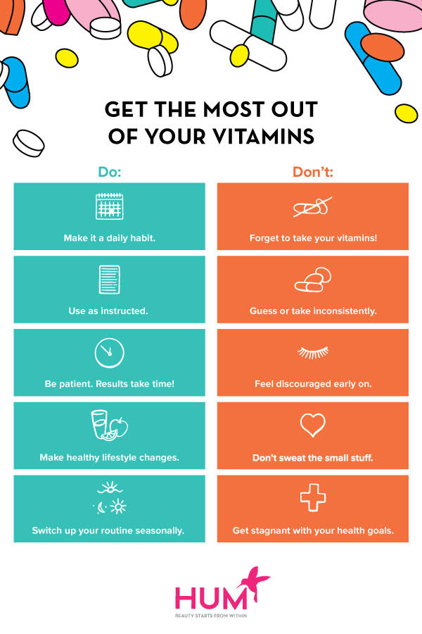 Get the Most out of Your Vitamins - Infographic - The Wellnest by HUM Nutrition