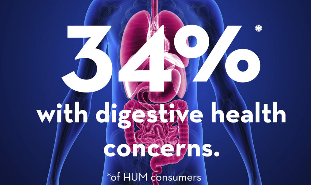 Consumers with Constipation or Diarrhea - The Wellnest by HUM Nutrition