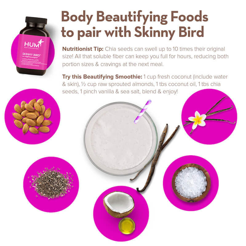 Happy Weight Recipe with Skinny Bird - The Wellnest by HUM Nutrition