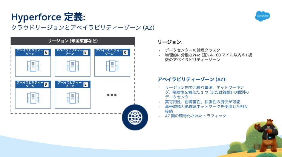 動画作成用_Hyperforce_Overview__Japanese__-_Google_Slides.png