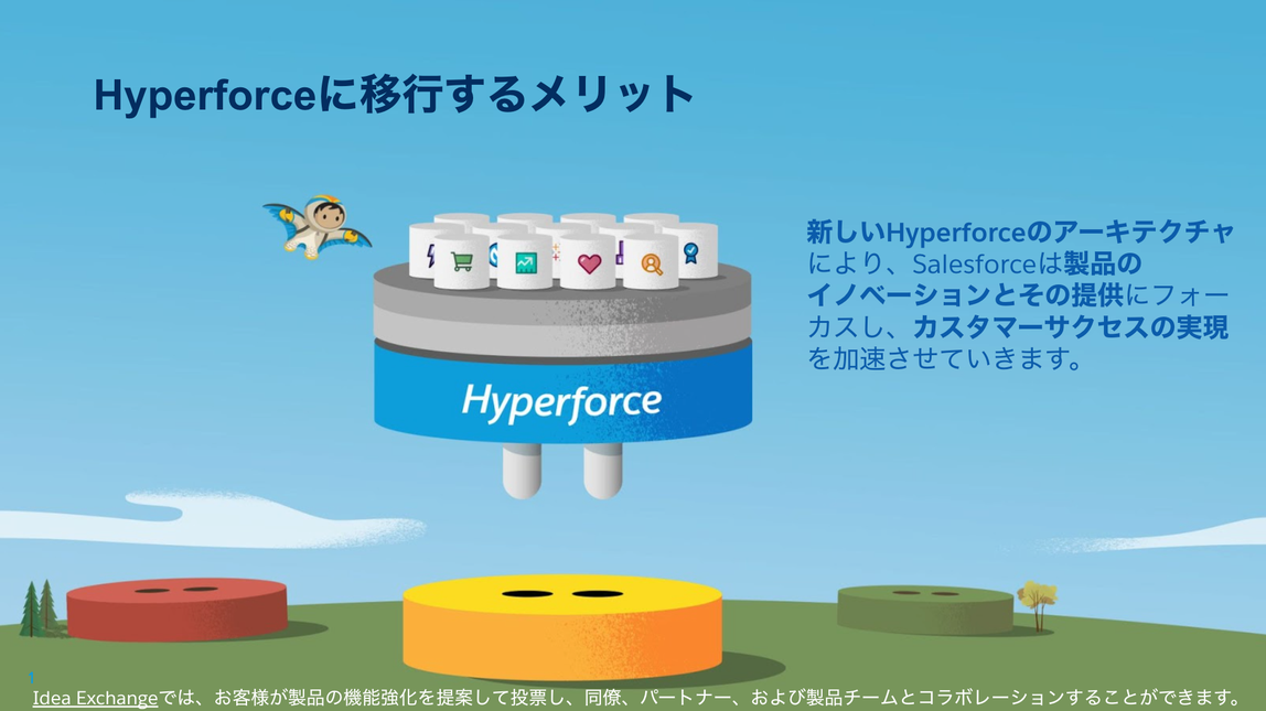 Copy-of-動画作成用_Hyperforce-Overview-Japanese-Google-Slides.png