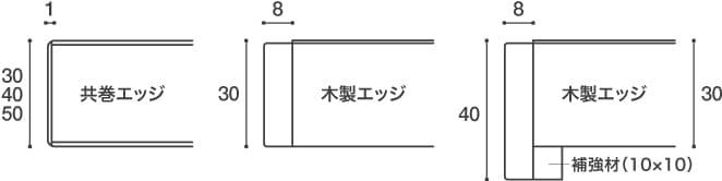 和風テーブル メラミン天板 断面図