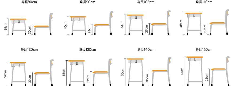 身長と椅子や机の適合サイズ