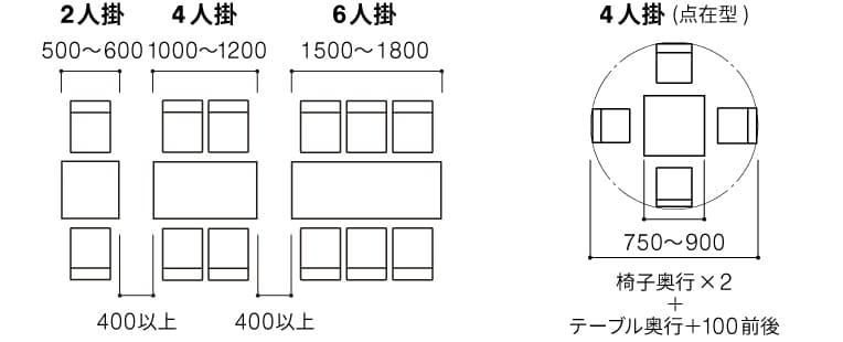角テーブルのレイアウト01