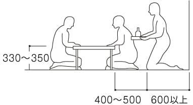 座卓まわりの寸法
