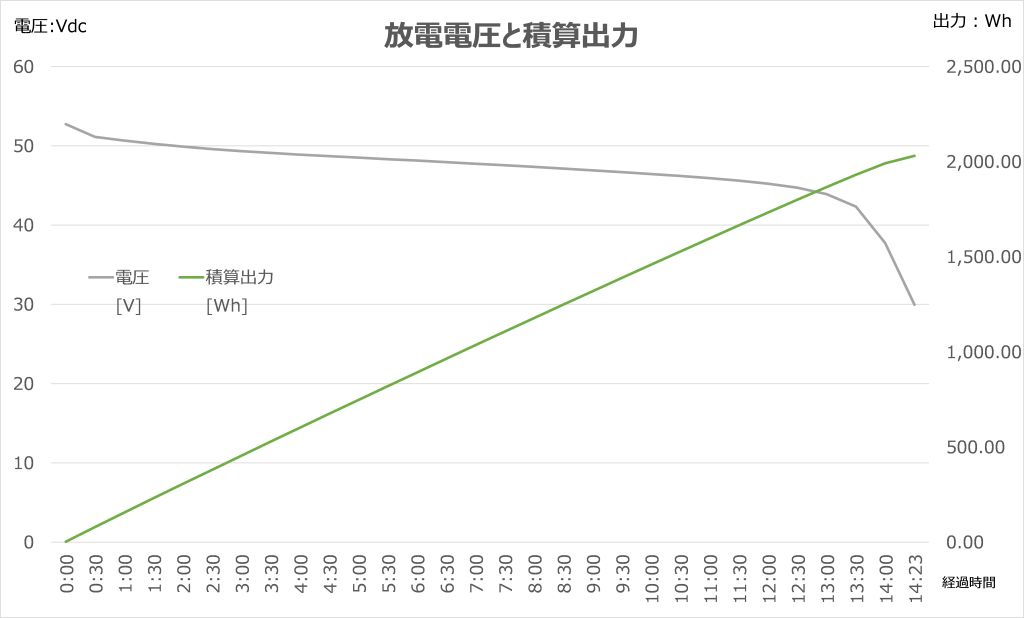 %e5%ae%9f%e9%a8%93%e7%b5%90%e6%9e%9c
