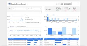 Google Analytics Übersicht