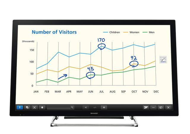 40-inch Full HD Interactive Whiteboard