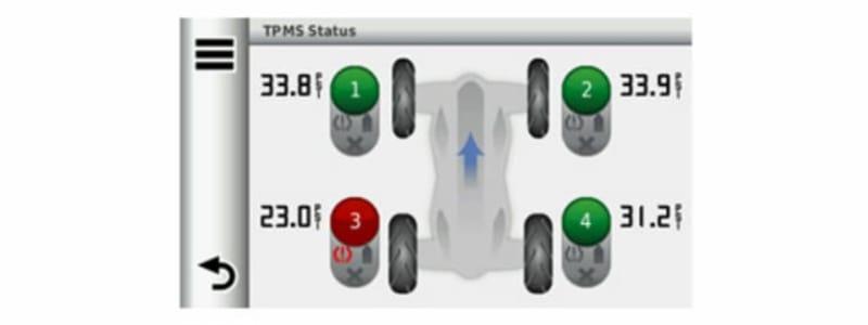 Schéma d'un TPMS (Tire pressure monitoring system)