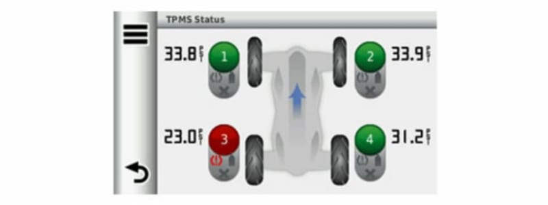 Learn what the Tyre Pressure Monitoring System does